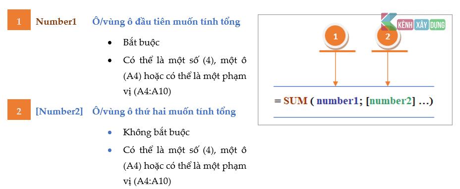 sum-6
