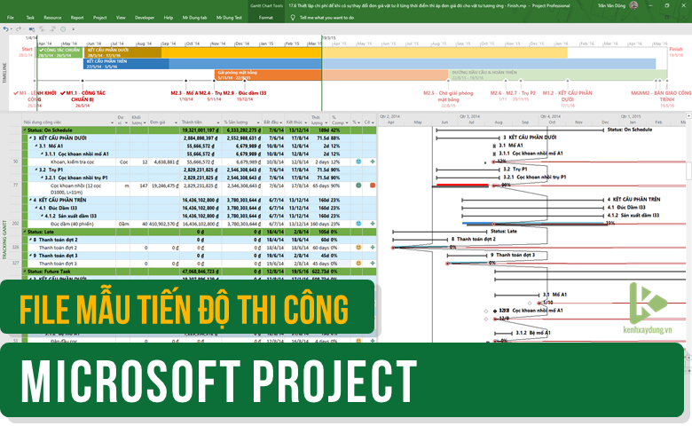 file-mau-tien-do-thi-cong-tren-ms-project-dong-tien