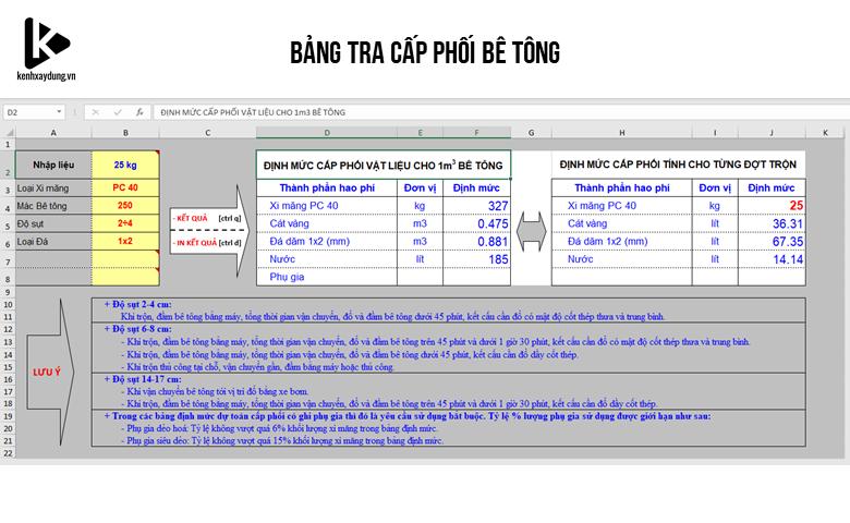 bang-tra-cap-phoi-be-tong