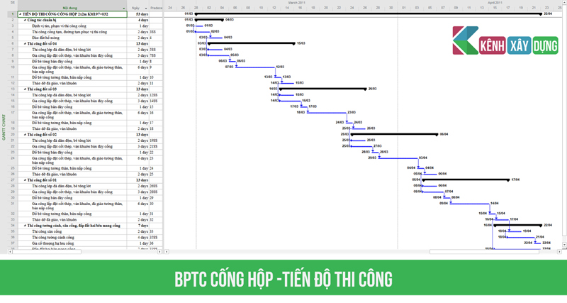 bptc-conghop-7