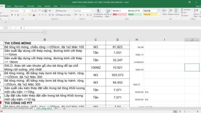 [Tài liệu] Dự toán - BPTC - Tiến độ bệnh viện xuyên á