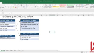 [Excel] Quy trình quản lý nhân sự
